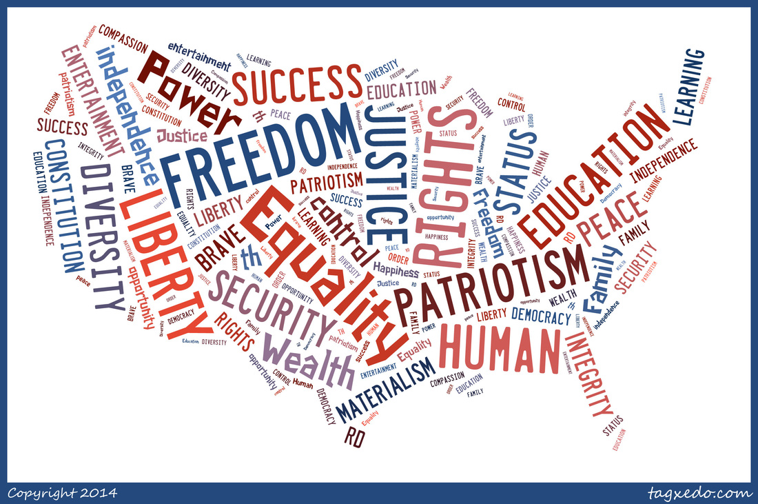 Word Collage: Making My American Dream